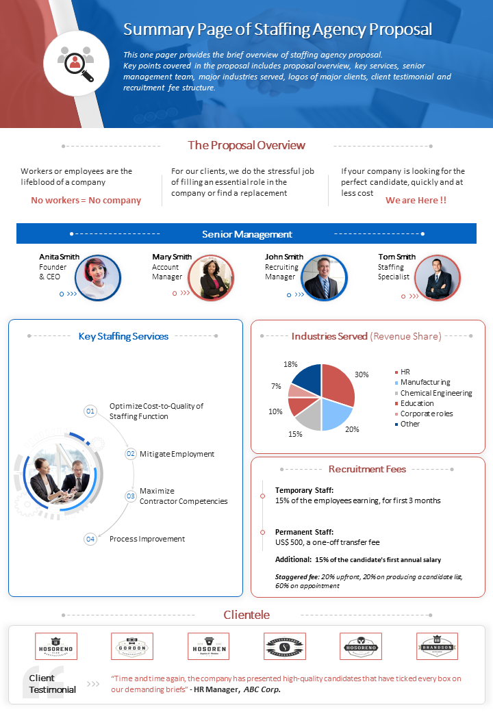 Summary Page Of Staffing Agency Proposal Presentation Report Infographic PPT PDF Document