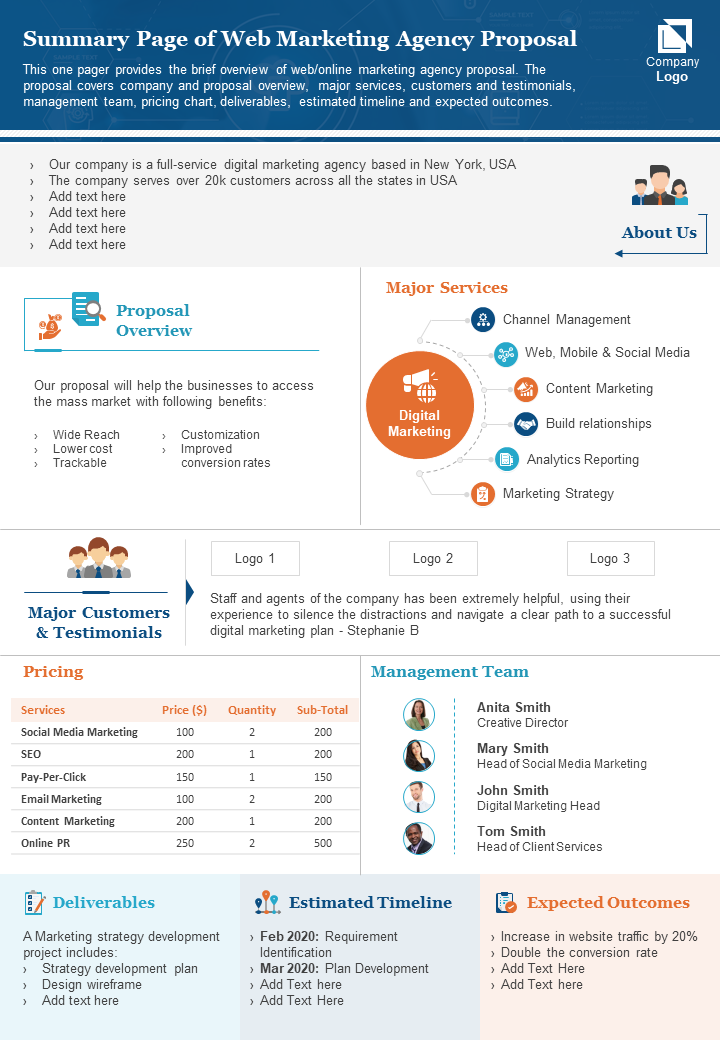 Summary Page Of Web Marketing Agency Proposal Presentation Report Infographic PPT PDF Document