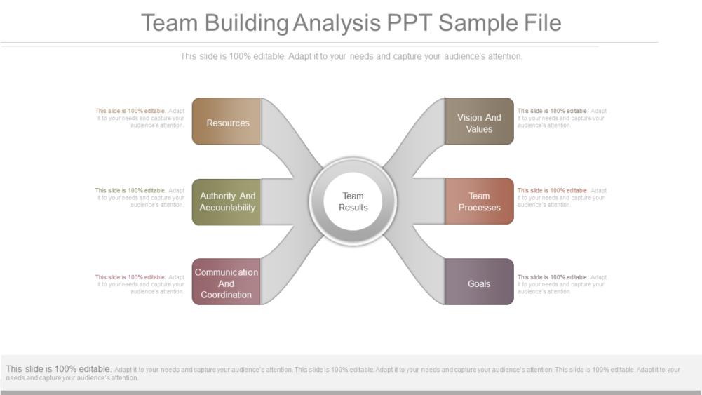 Team Building Analysis