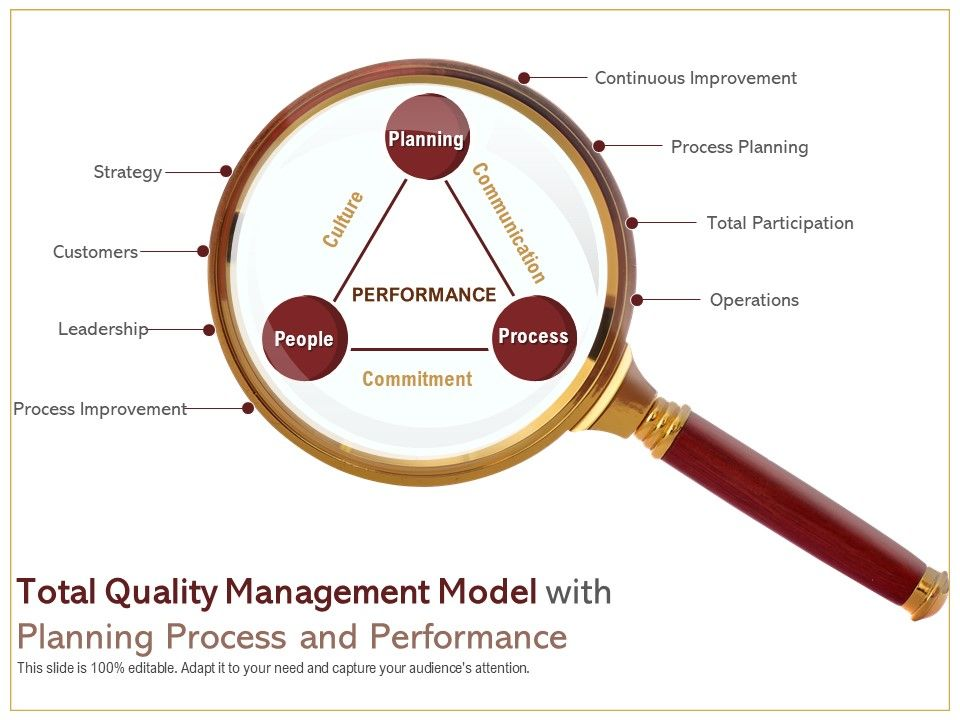 Total Quality Management Template 5