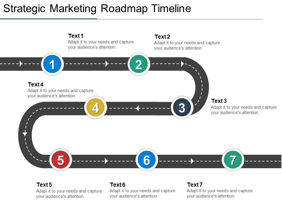 Zigzag-Roadmap