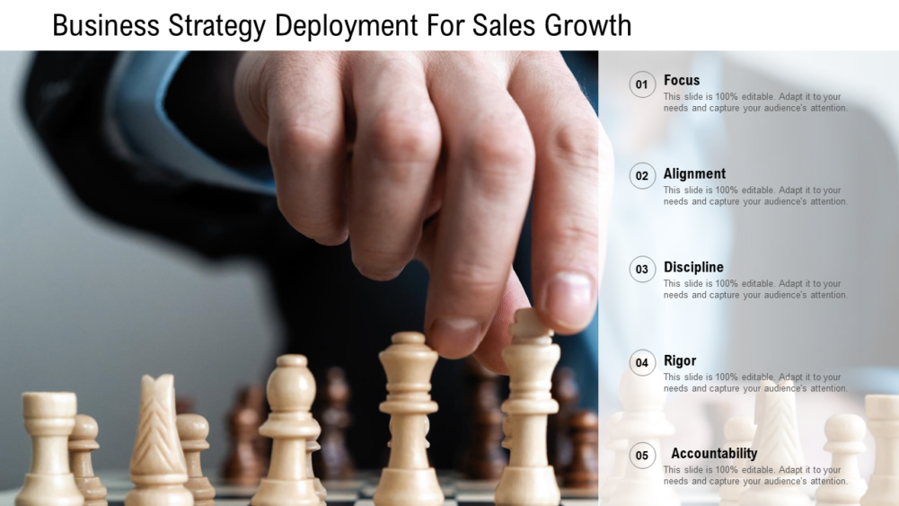 Business Strategy Deployment For Sales Growth