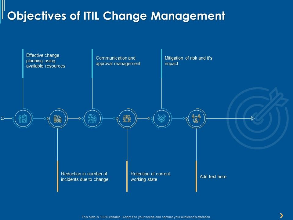 ITIL framework and Service Lifecycle Template 19