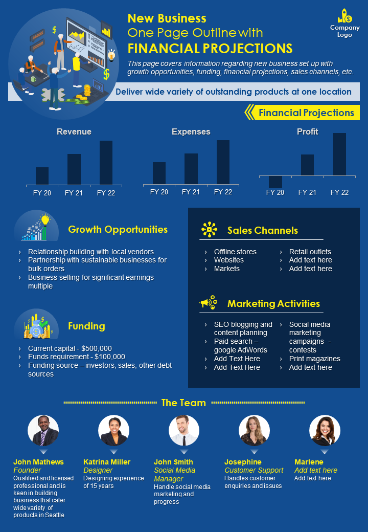 7 Perfect One Pager Example 2019 Ideas Pagers 11