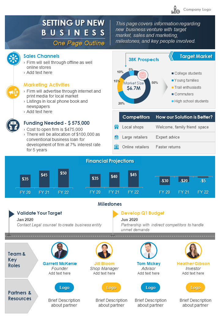 Top 10 One Pager Startup Templates To Convey 1