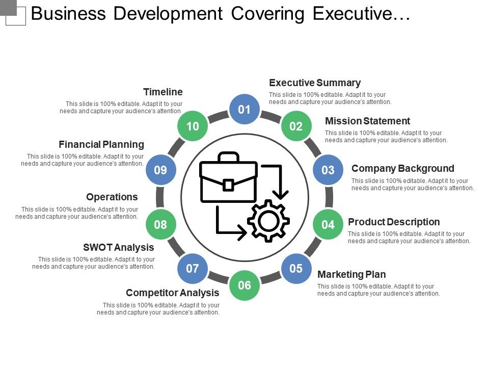 Executive Summary Template 35