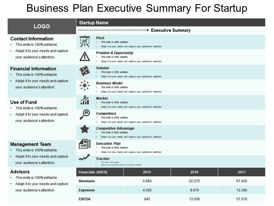 Executive Summary Template 43