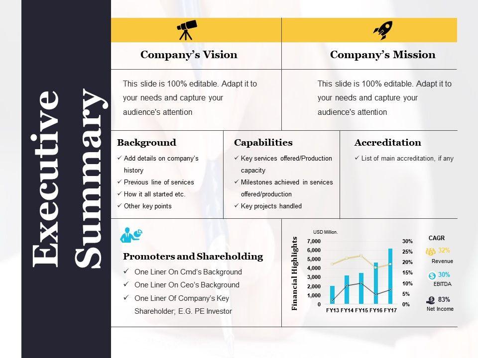 Executive Summary Template 50