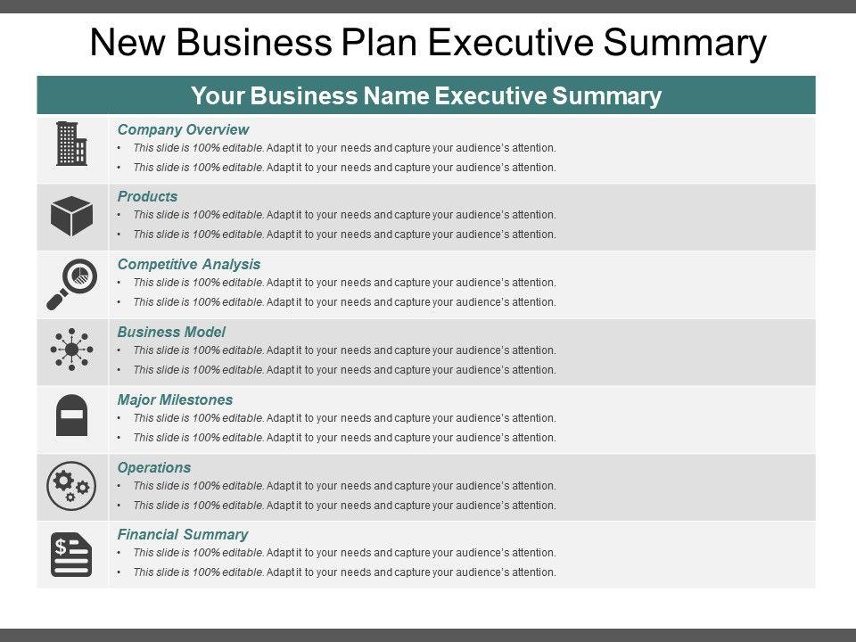 Executive Summary Template 21