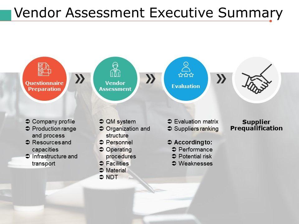 Executive Summary Template 34