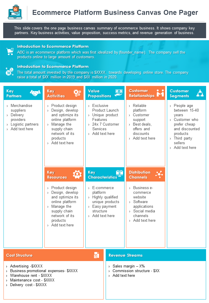Ecommerce Platform Business Canvas One Pager Presentation Report Infographic PPT PDF Document