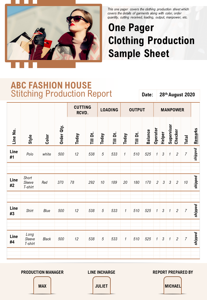 Clothing Production Sample Sheet Presentation Report