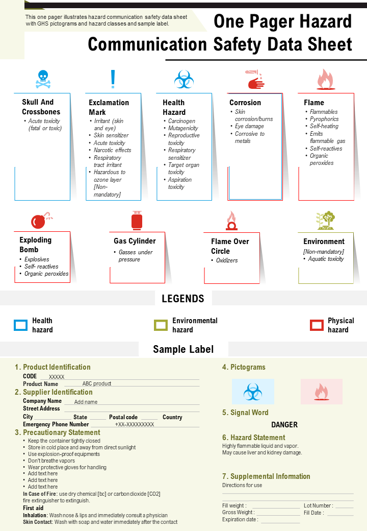 One Pager Hazard Communication Safety Data Sheet Presentation Report Infographic PPT