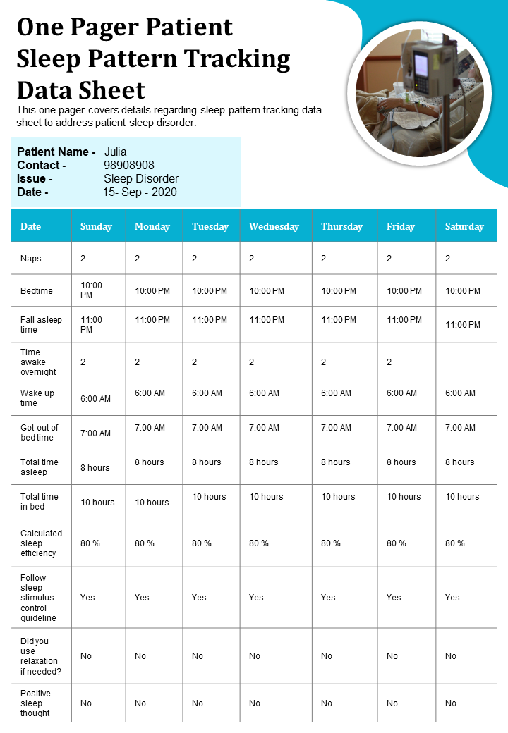 One Pager Patient Sleep Pattern Tracking Data Sheet Presentation Report Infographic PPT