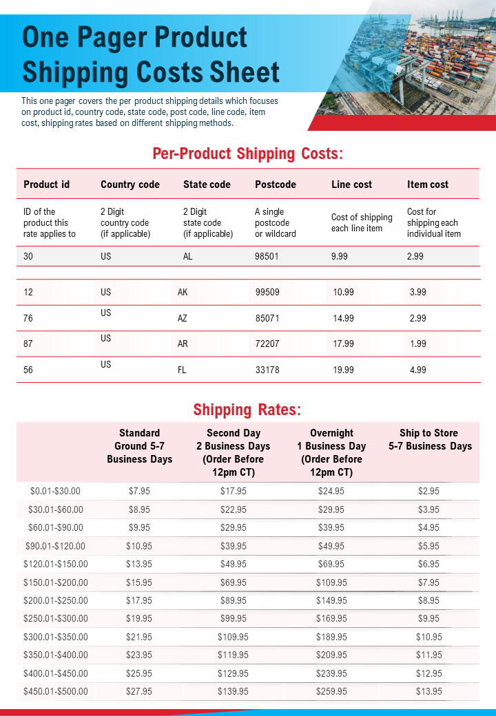 One Pager Product Shipping Costs Sheet Presentation Report Infographic PPT