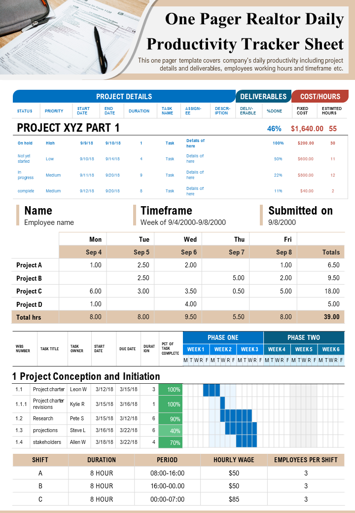 One Pager Realtor Daily Productivity Tracker Sheet Presentation Report Infographic PPT