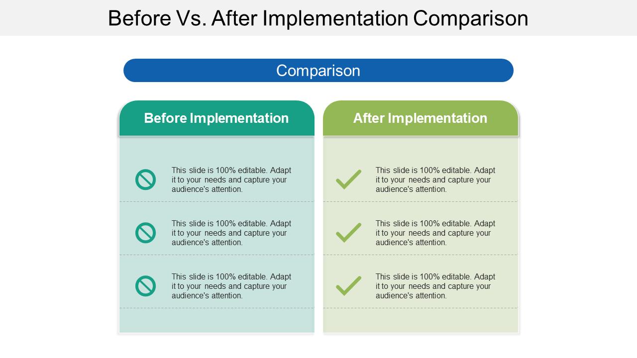 Before Vs After Implementation Comparison