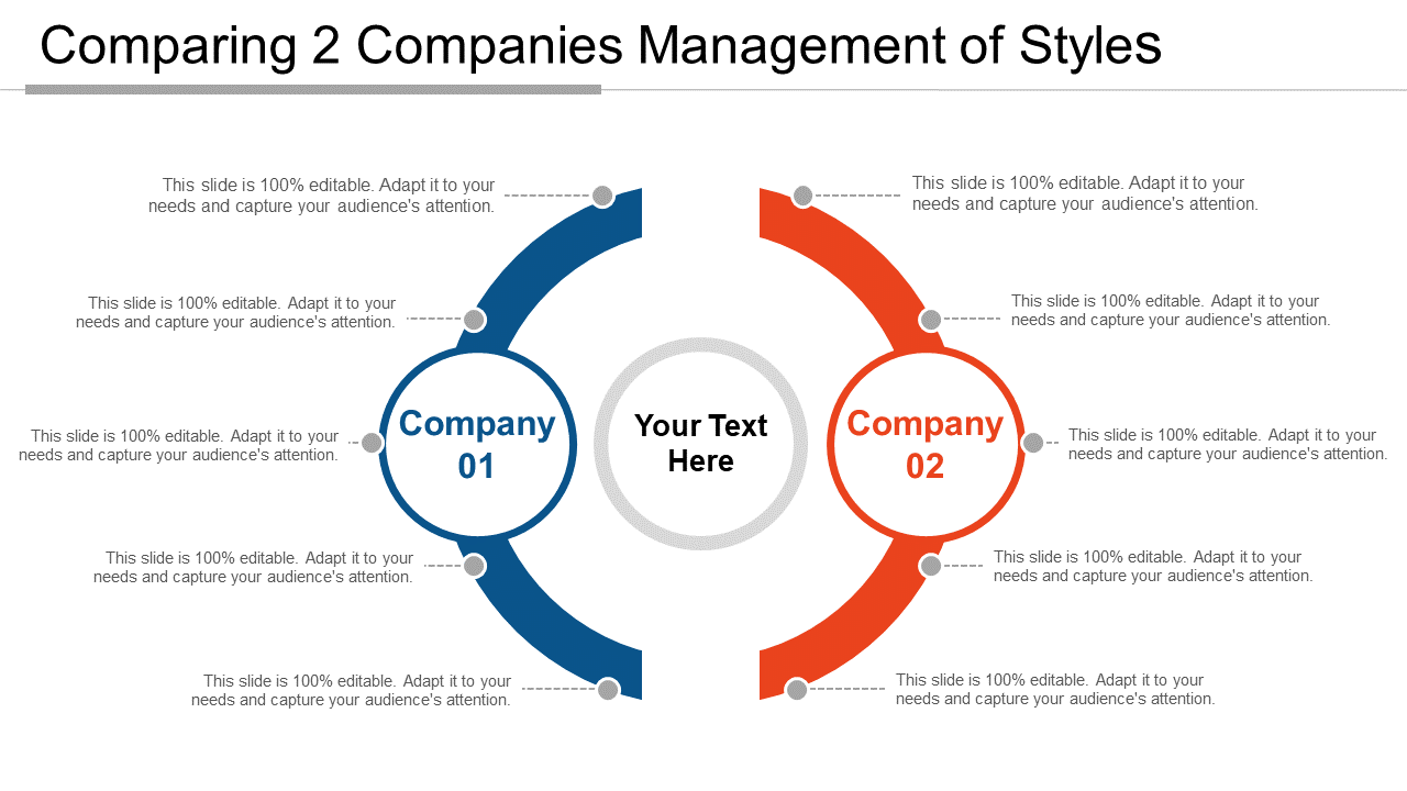 Comparing 2 Companies Management Of Styles PPT