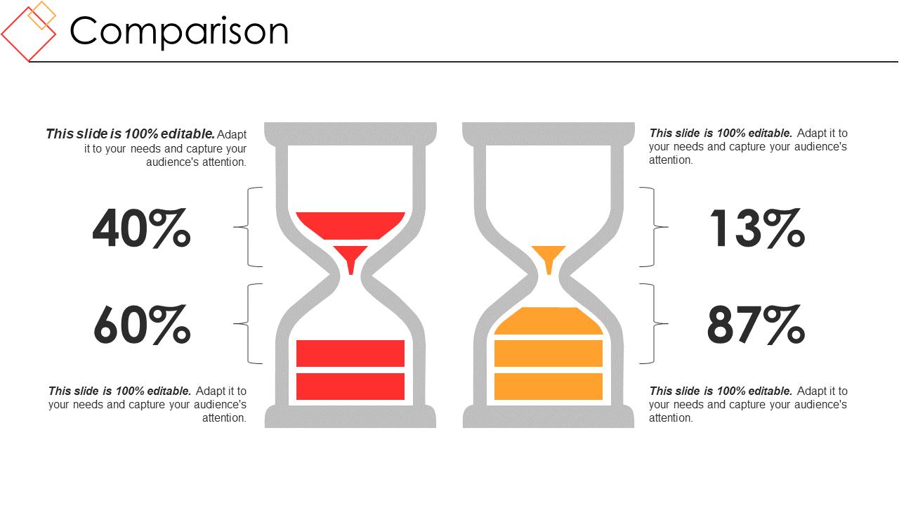 Comparison PPT Presentation
