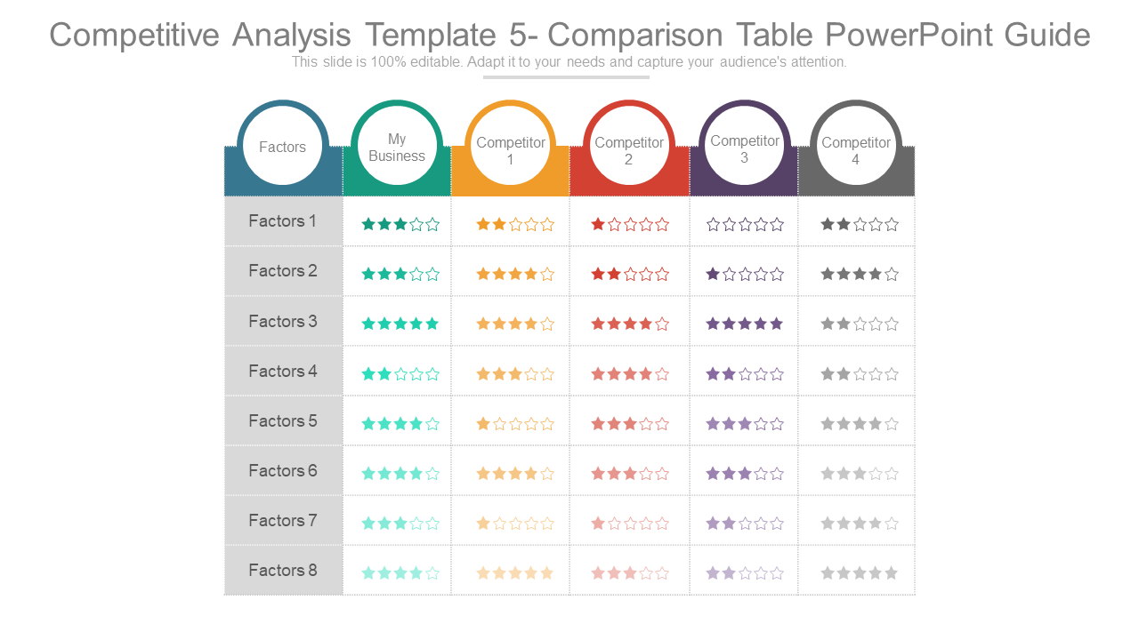 Competitive Analysis Template 5 Comparison Table