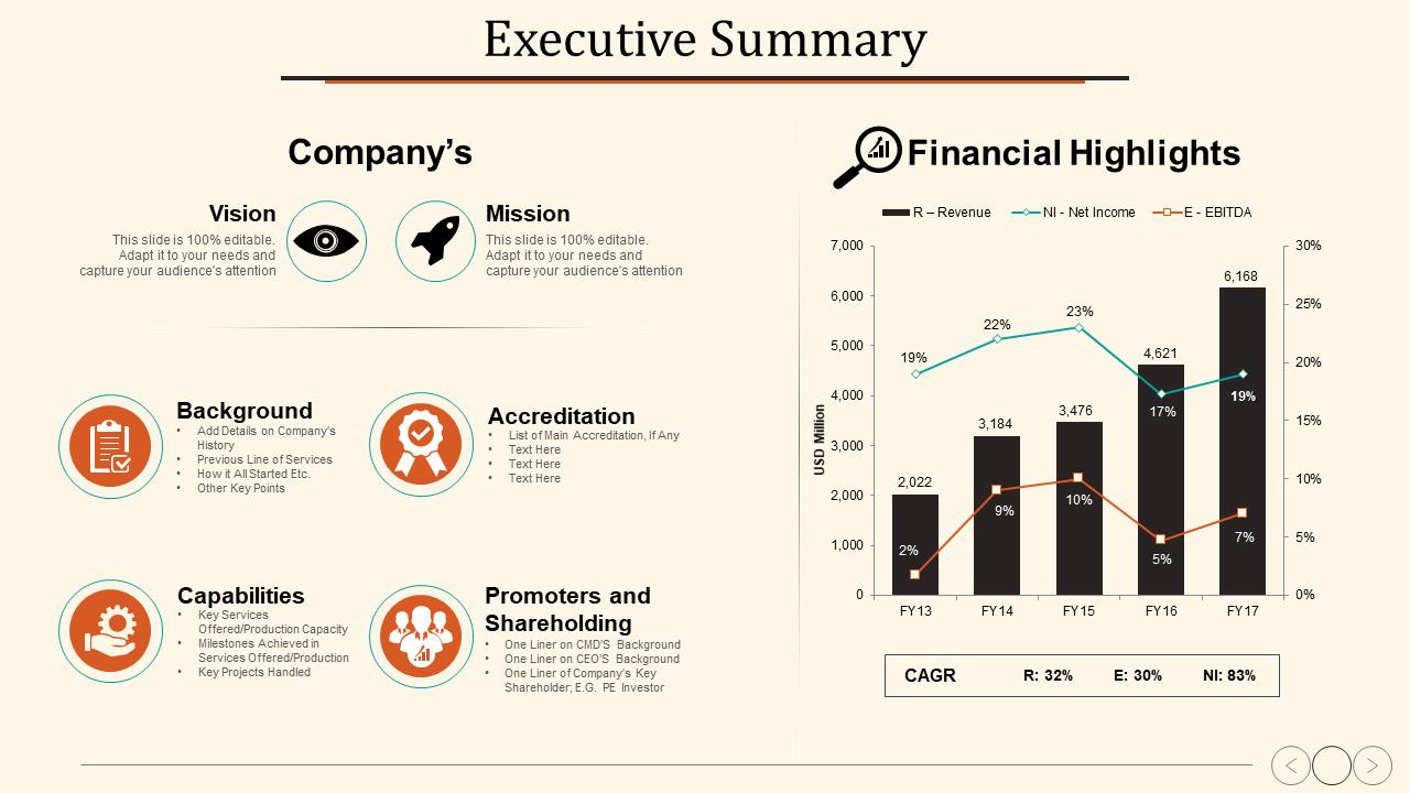 Executive Summary Background Accreditation Template