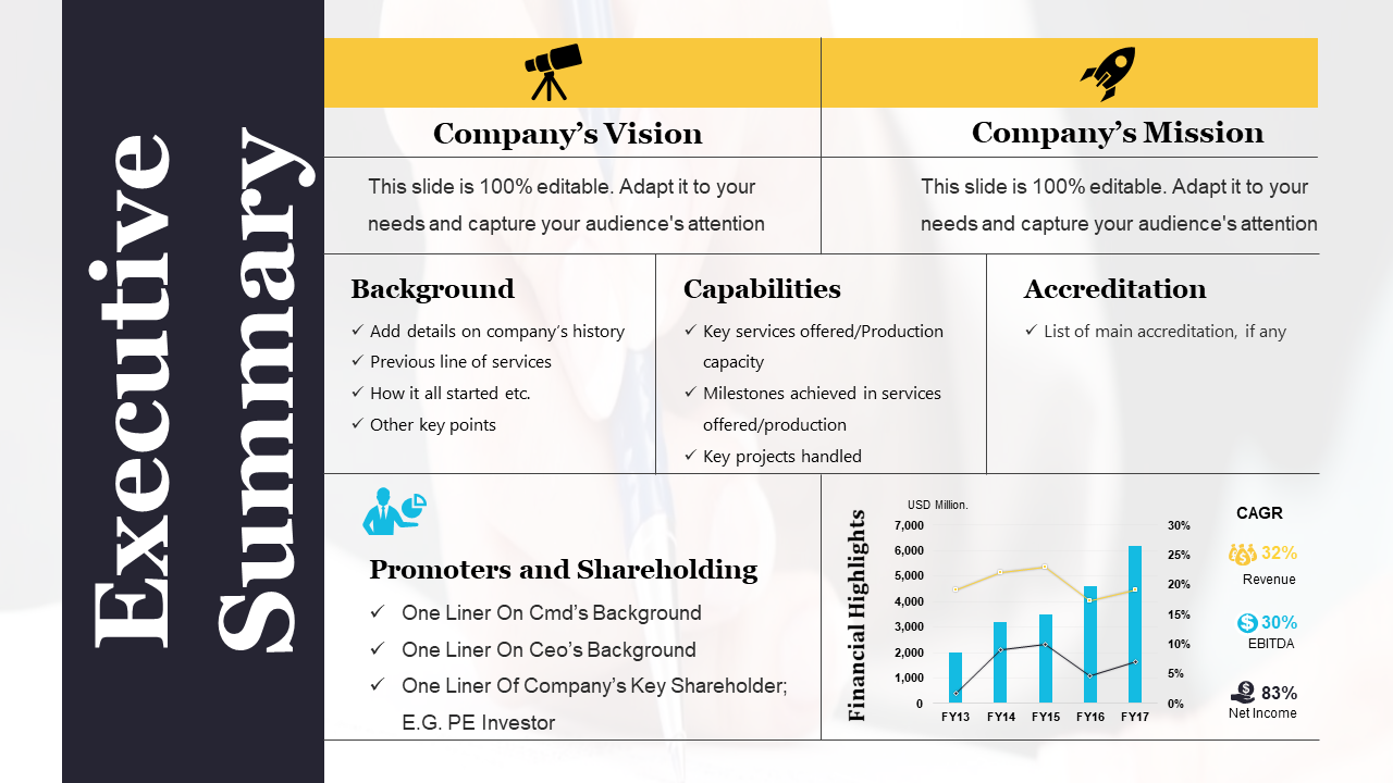 Executive Summary Example Of PPT