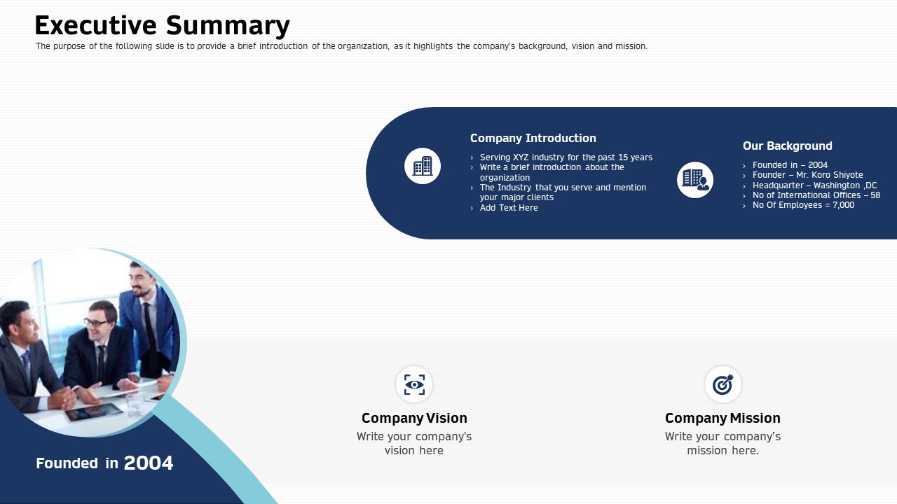 Executive Summary Introduction PPT PowerPoint Presentation