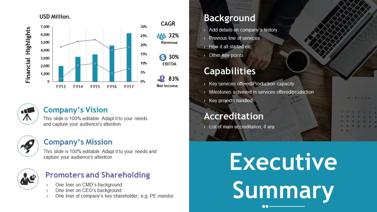 Executive Summary PPT File