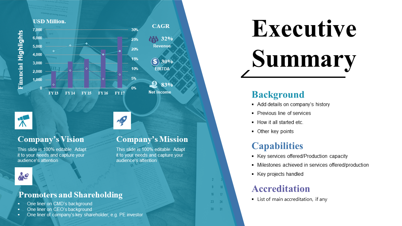 Executive Summary PPT