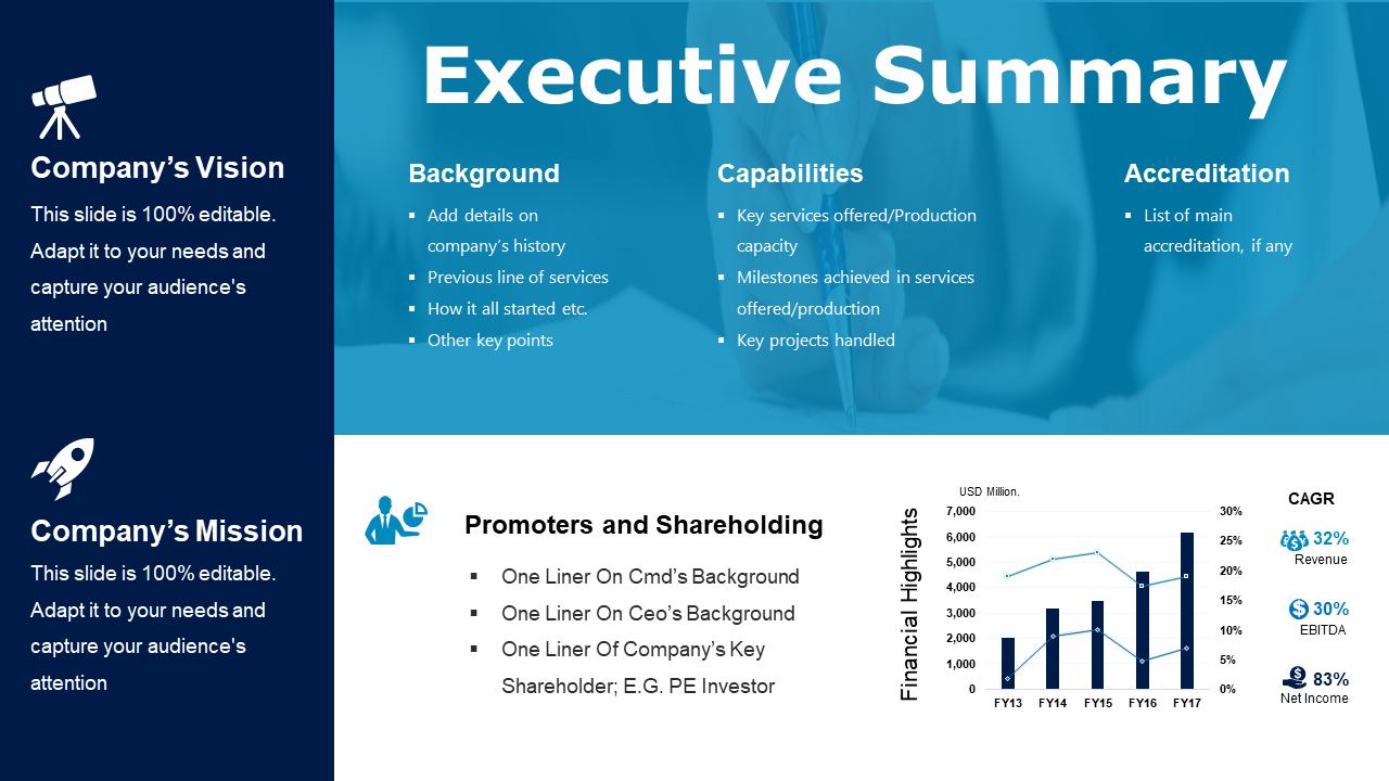 Executive Summary PowerPoint PPT Slide