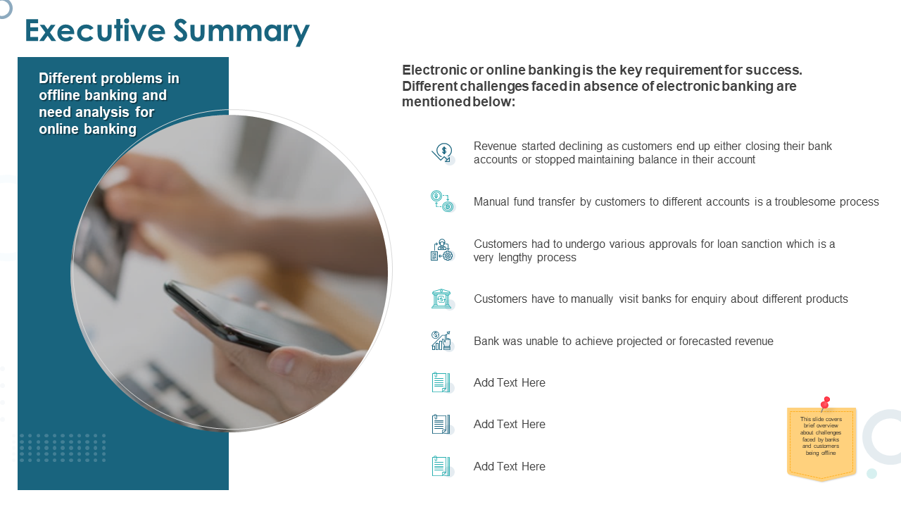 Executive Summary Troublesome PPT