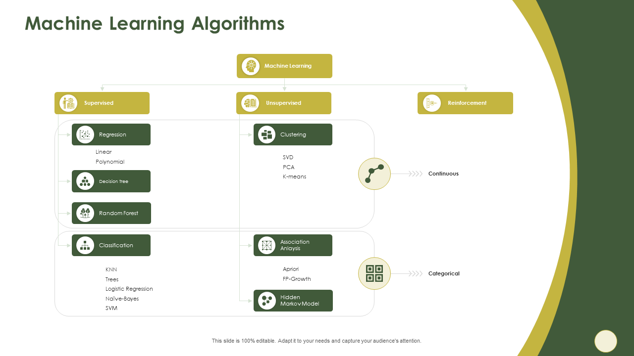 Machine Learning Algorithms Clustering PPT