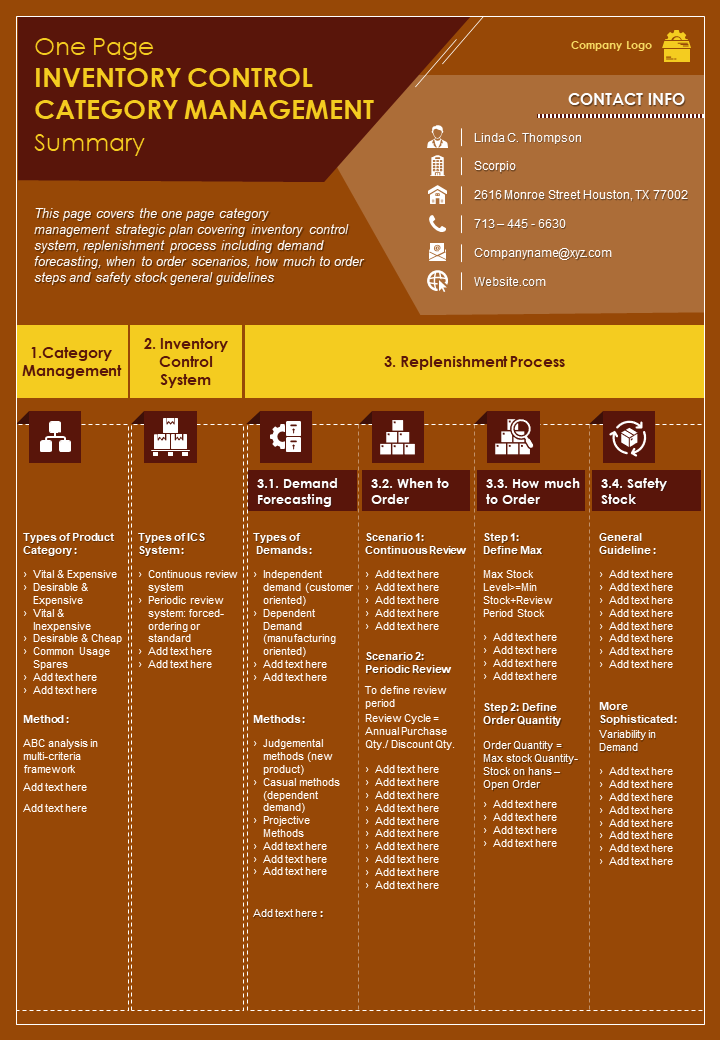 One Page Inventory Control Category Management Summary Presentation Report Infographic PPT