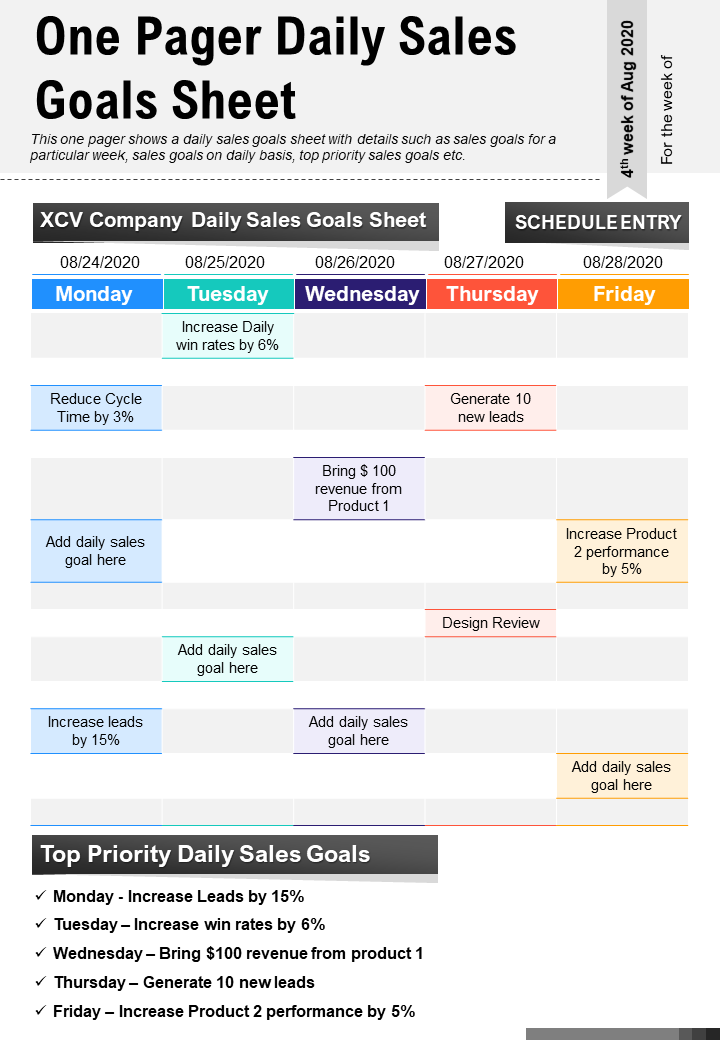 One Pager Daily Sales Goal Sheet Presentation Report Infographic PPT PDF Document
