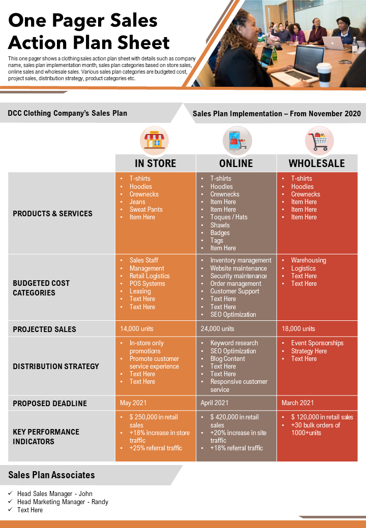 One Pager Sales Action Plan Sheet Presentation Report Infographic PPT PDF Document