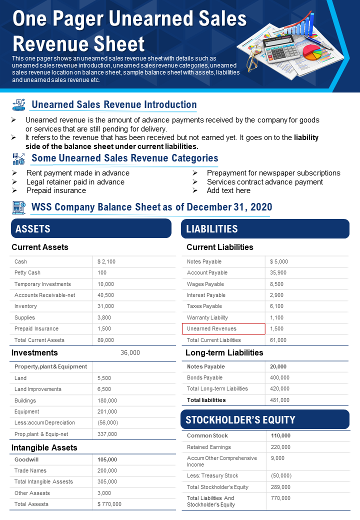 One Pager Unearned Sales Revenue Sheet Presentation Report Infographic PPT PDF