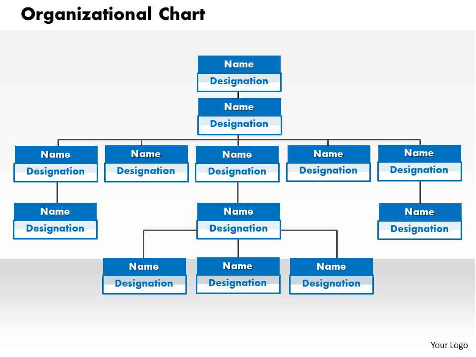 Organizational Chart PowerPoint Presentation Slide