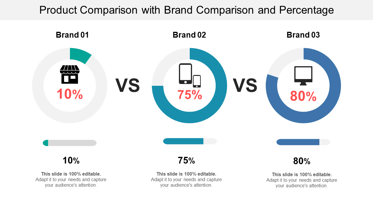 Product Comparison With Brand Comparison