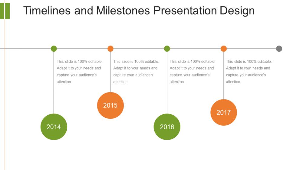 Of milestones timeline relationship 5 Unofficial