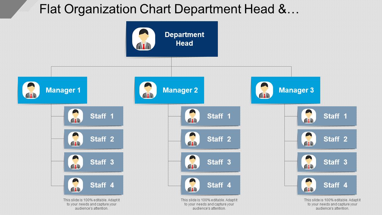 Flat Organization Chart
