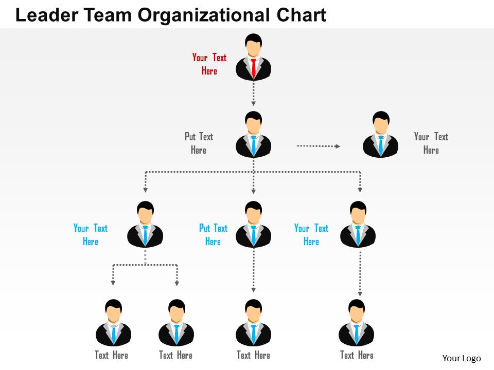 Leader Team Organizational Chart