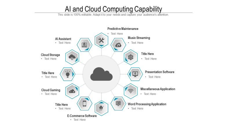 AI And Cloud Computing Capability
