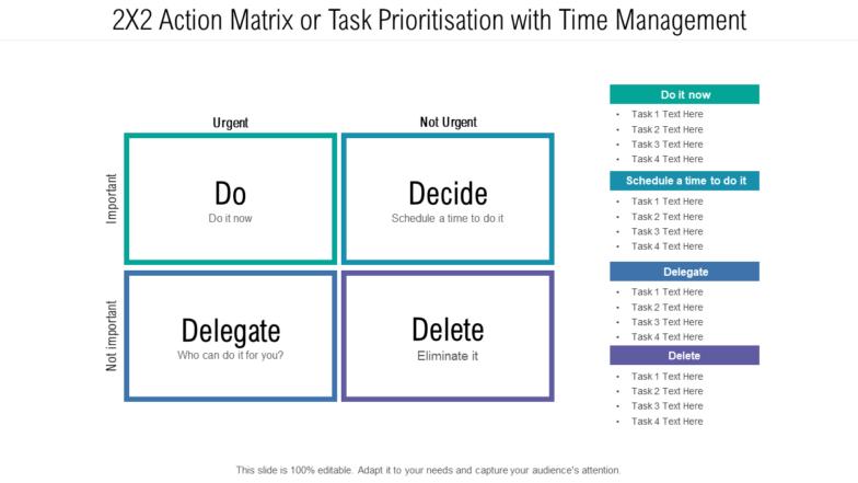 Action Matrix Task Prioritiazation Time Management
