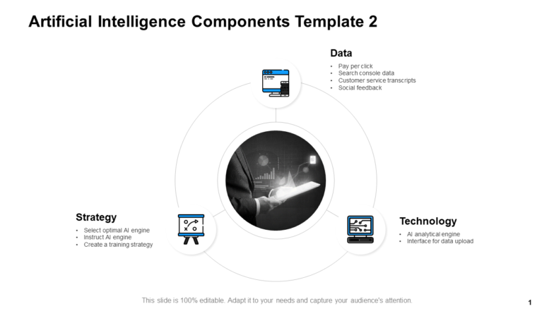 Artificial Intelligence Components Template Strategy PowerPoint