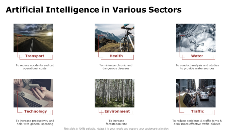 Artificial Intelligence In Various Sectors PPT PowerPoint Templates
