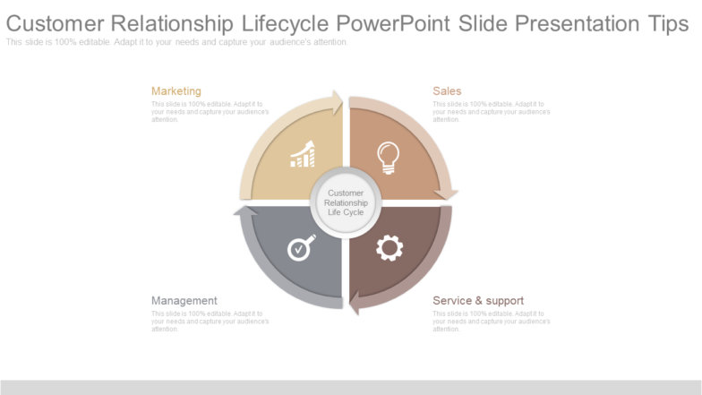 Customer Relationship Lifecycle PowerPoint Slide Presentation