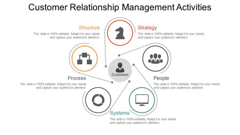 Customer Relationship Management Activities PowerPoint Slide Themes