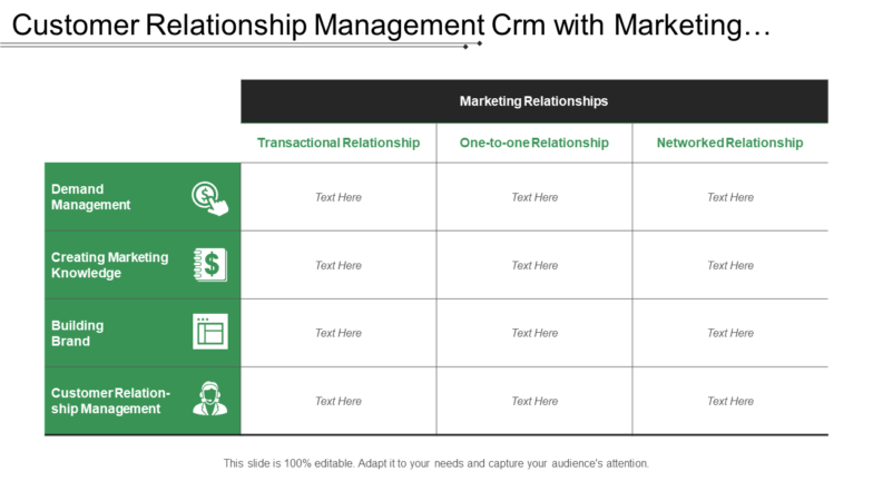Customer Relationship Management CRM With Marketing Relationships