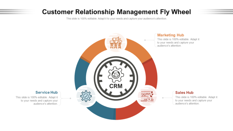 Customer Relationship Management Fly Wheel Template