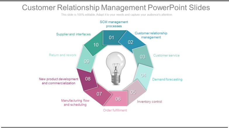 Customer Relationship Management Free PowerPoint Templates Slides